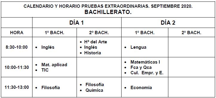 Exámenes Bach Septiembre 2020