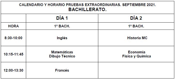 exámenes Septiembre Bach